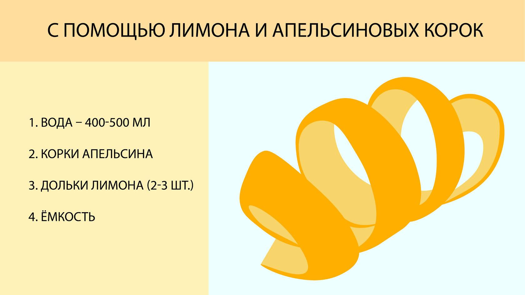 как отмыть микроволновку с помощью лимона и апельсиновых корок