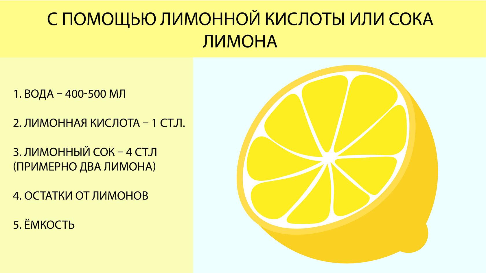 как отмыть микроволновку с помощью лимонной кислоты или лимона
