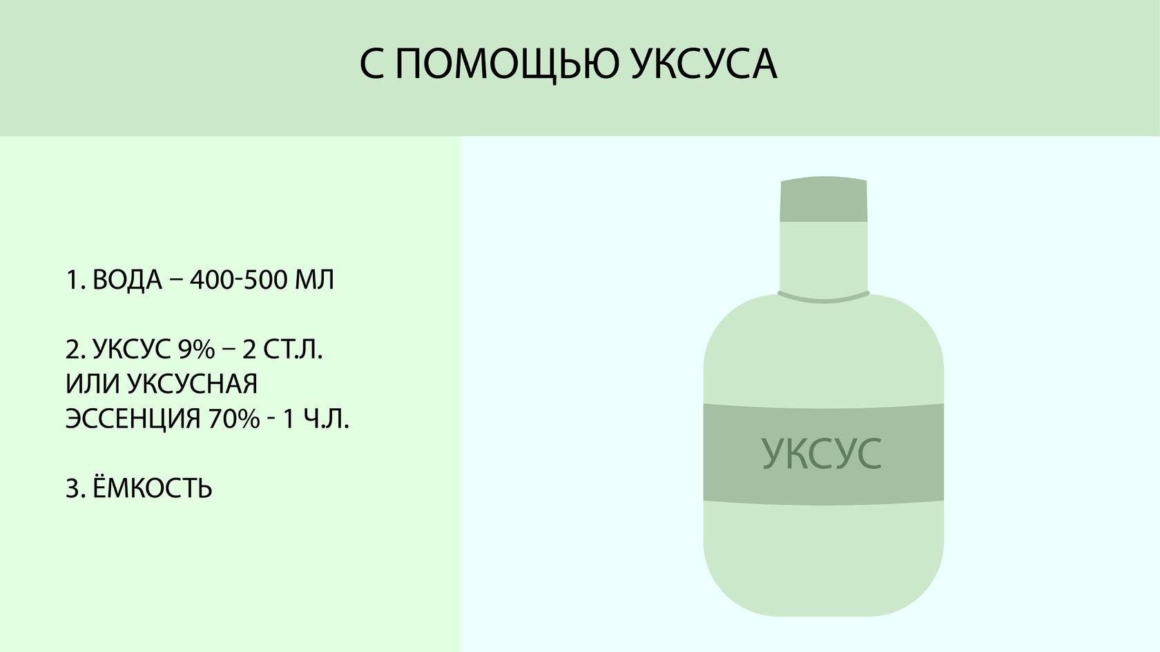 как отмыть микроволновку уксусом